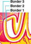 Multiple Borders Example
